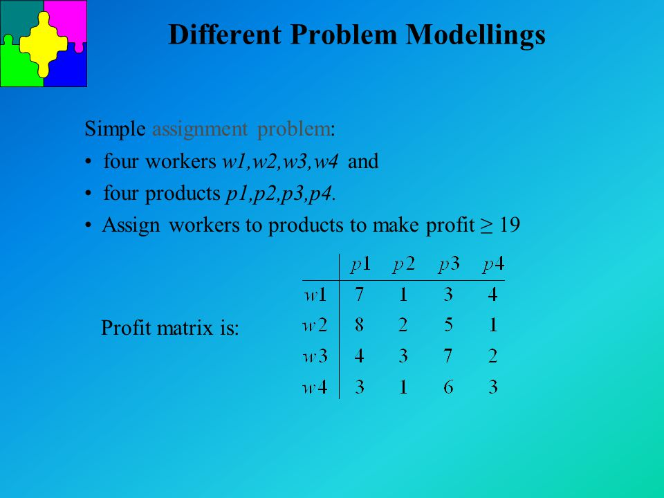 Different Problem Modellings Simple assignment problem: four workers w1,w2,w3,w4 and four products p1,p2,p3,p4.