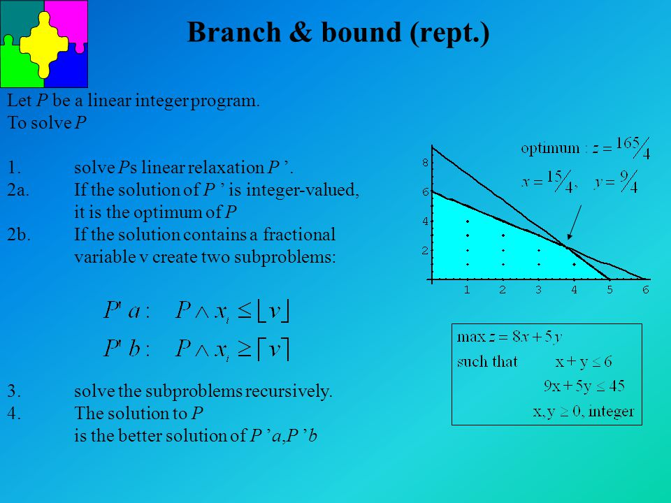 Branch & bound (rept.) Let P be a linear integer program. To solve P 1. solve Ps linear relaxation P '. 2a. If the solution of P ' is integer-valued,