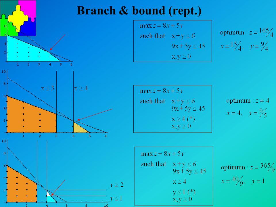 Branch & bound (rept.)