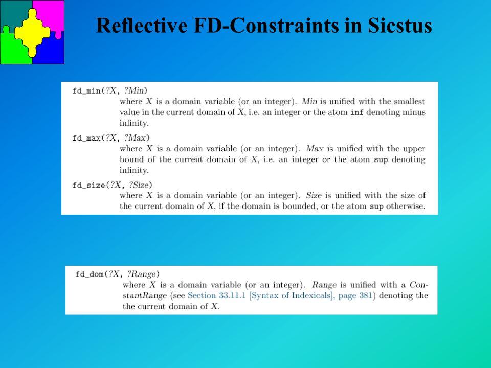 Reflective FD-Constraints in Sicstus
