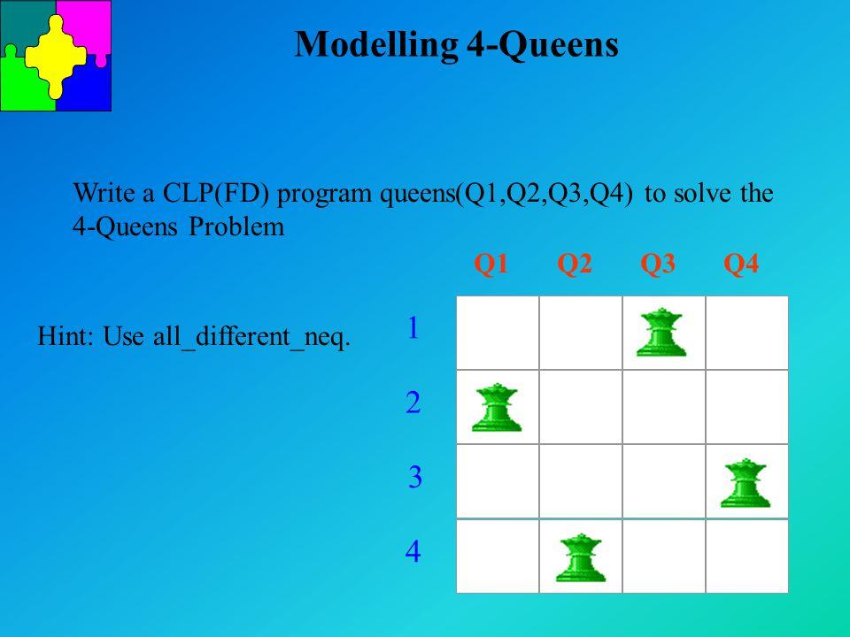 Modelling 4-Queens Write a CLP(FD) program queens(Q1,Q2,Q3,Q4) to solve the 4-Queens Problem Hint: Use all_different_neq.