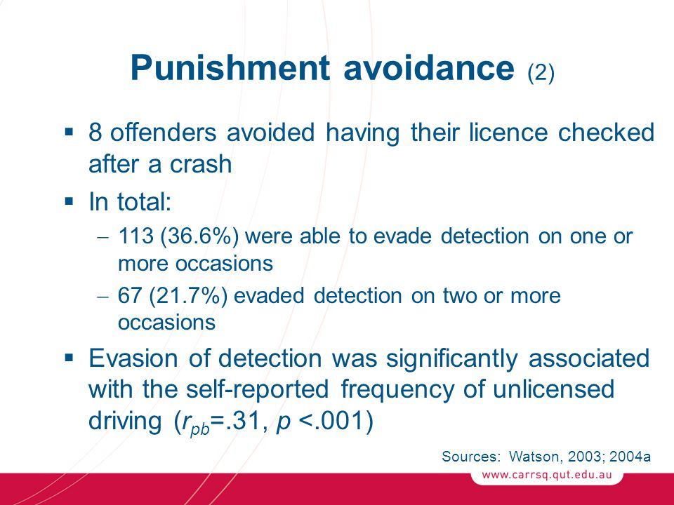 Punishment avoidance (2)  8 offenders avoided having their licence checked after a crash  In total:  113 (36.6%) were able to evade detection on one or more occasions  67 (21.7%) evaded detection on two or more occasions  Evasion of detection was significantly associated with the self-reported frequency of unlicensed driving (r pb =.31, p <.001) Sources: Watson, 2003; 2004a