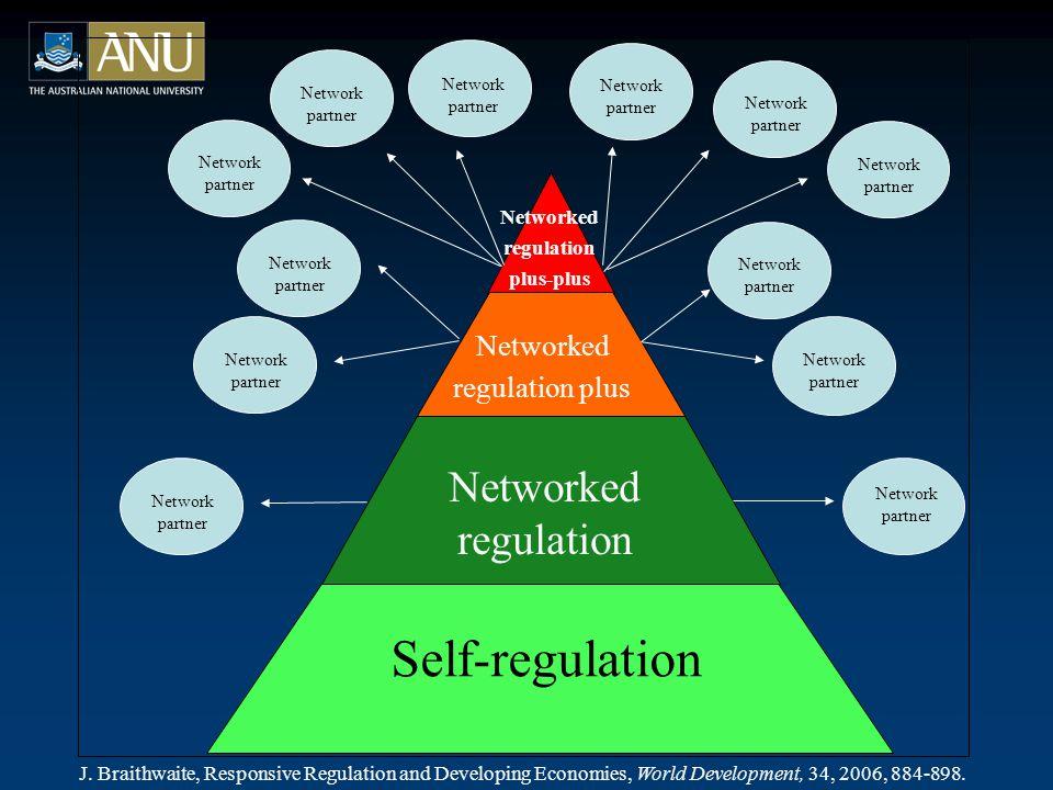 An Australian Nursing Home Enforcement Pyramid