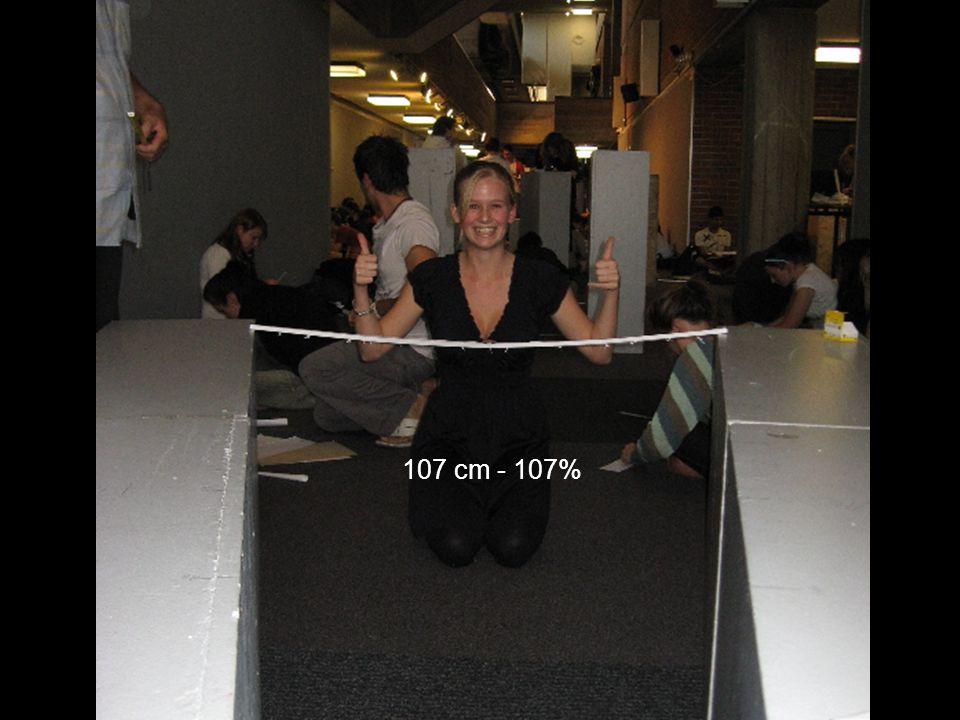 107 cm - 107%