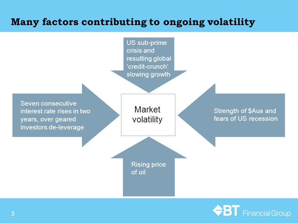 Many factors contributing to ongoing volatility Seven consecutive interest rate rises in two years, over geared investors de-leverage Strength of $Aus and fears of US recession Market volatility Rising price of oil US sub-prime crisis and resulting global 'credit-crunch' slowing growth 3