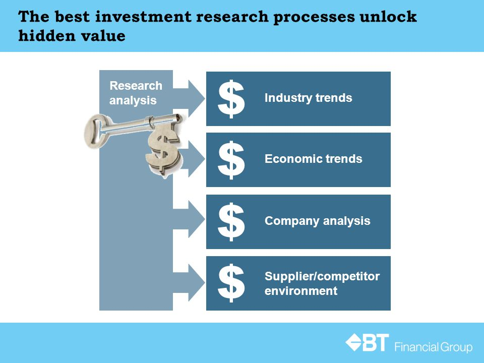 Economic trends $ The best investment research processes unlock hidden value Research analysis Industry trends $ Company analysis $ Supplier/competito