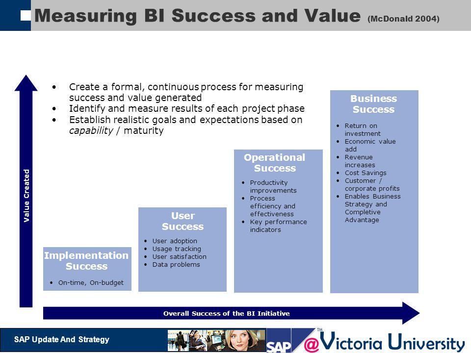 @ V ictoria U niversity SAP Update And Strategy Measuring BI Success and Value (McDonald 2004) Overall Success of the BI Initiative Implementation Suc