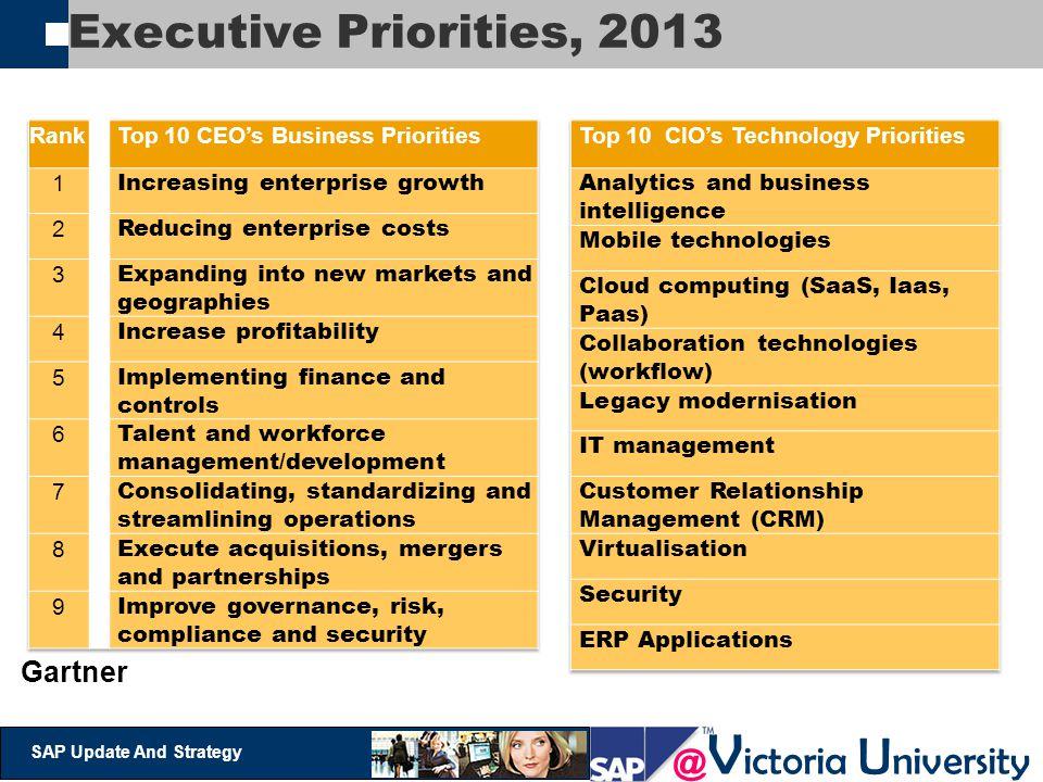 @ V ictoria U niversity SAP Update And Strategy Executive Priorities, 2013 Gartner