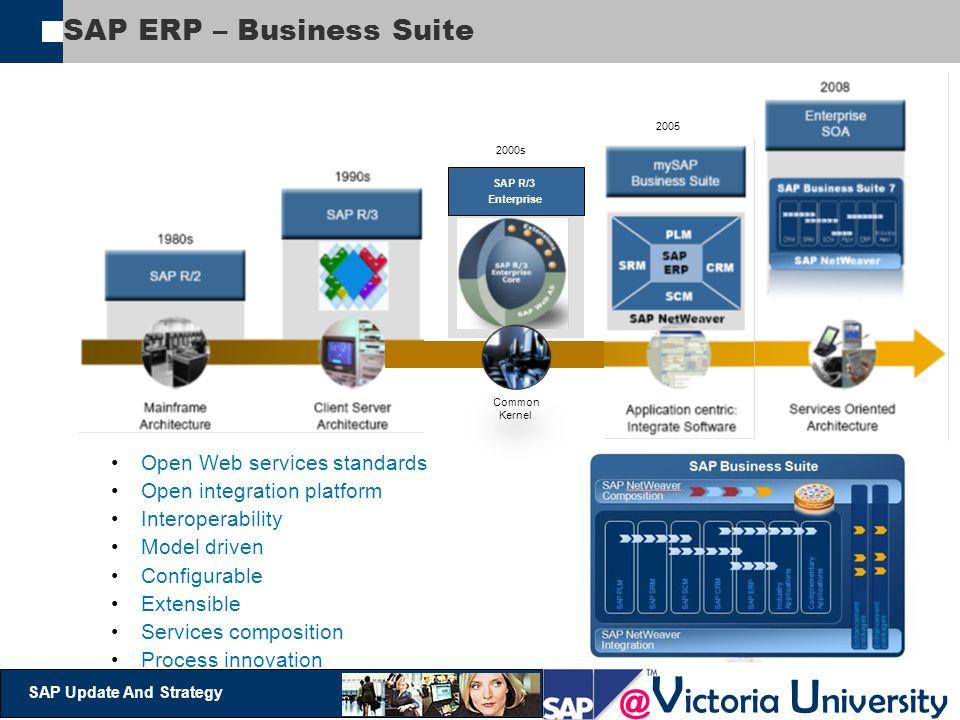 @ V ictoria U niversity SAP Update And Strategy SAP ERP – Business Suite SAP R/3 Enterprise 2000s 2005 Common Kernel Open Web services standards Open integration platform Interoperability Model driven Configurable Extensible Services composition Process innovation