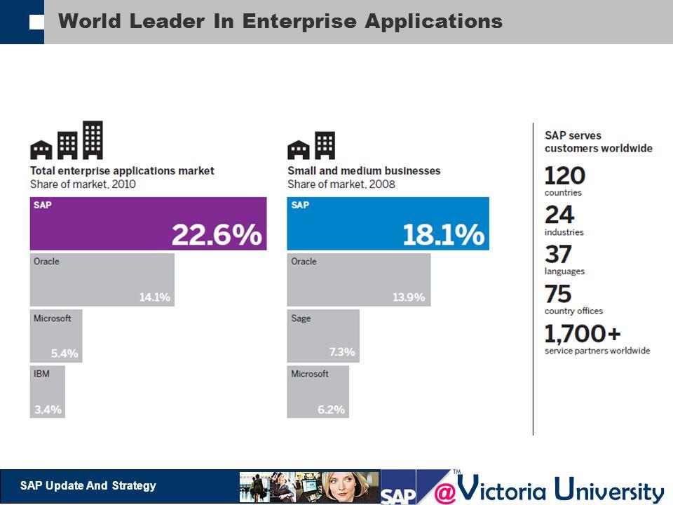 @ V ictoria U niversity SAP Update And Strategy World Leader In Enterprise Applications