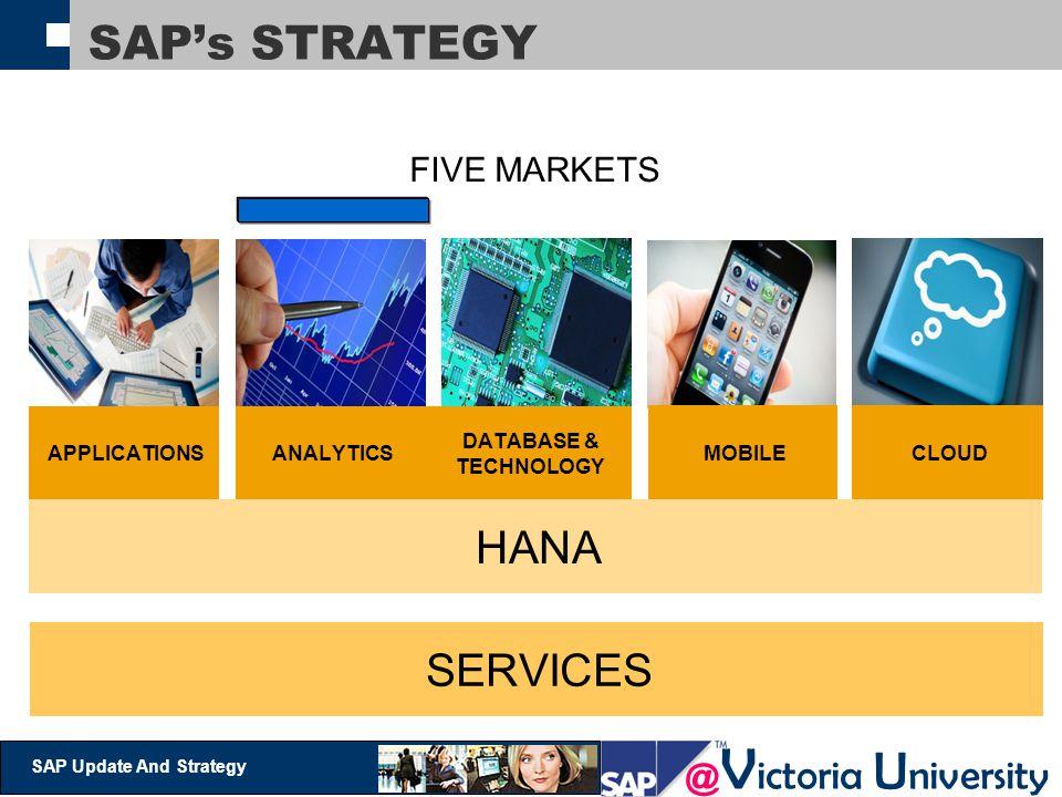 @ V ictoria U niversity SAP Update And Strategy APPLICATIONSANALYTICS DATABASE & TECHNOLOGY MOBILECLOUD FIVE MARKETS HANA SERVICES SAP's STRATEGY
