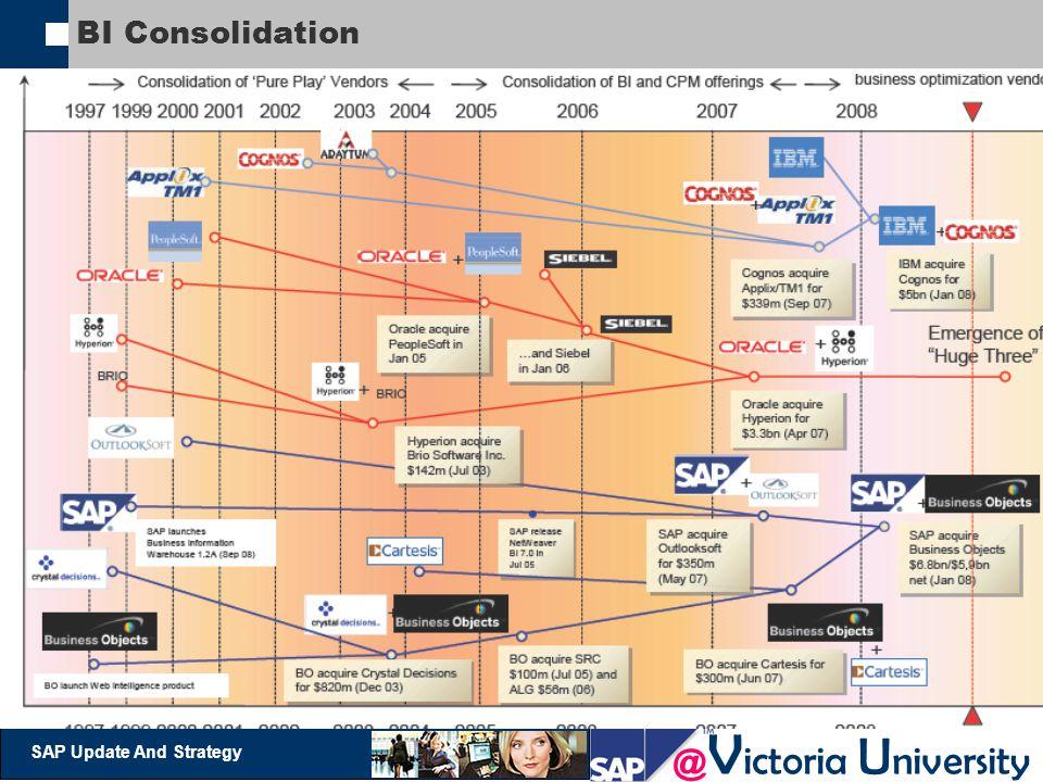 @ V ictoria U niversity SAP Update And Strategy BI Consolidation