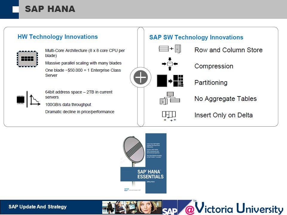 @ V ictoria U niversity SAP Update And Strategy SAP HANA