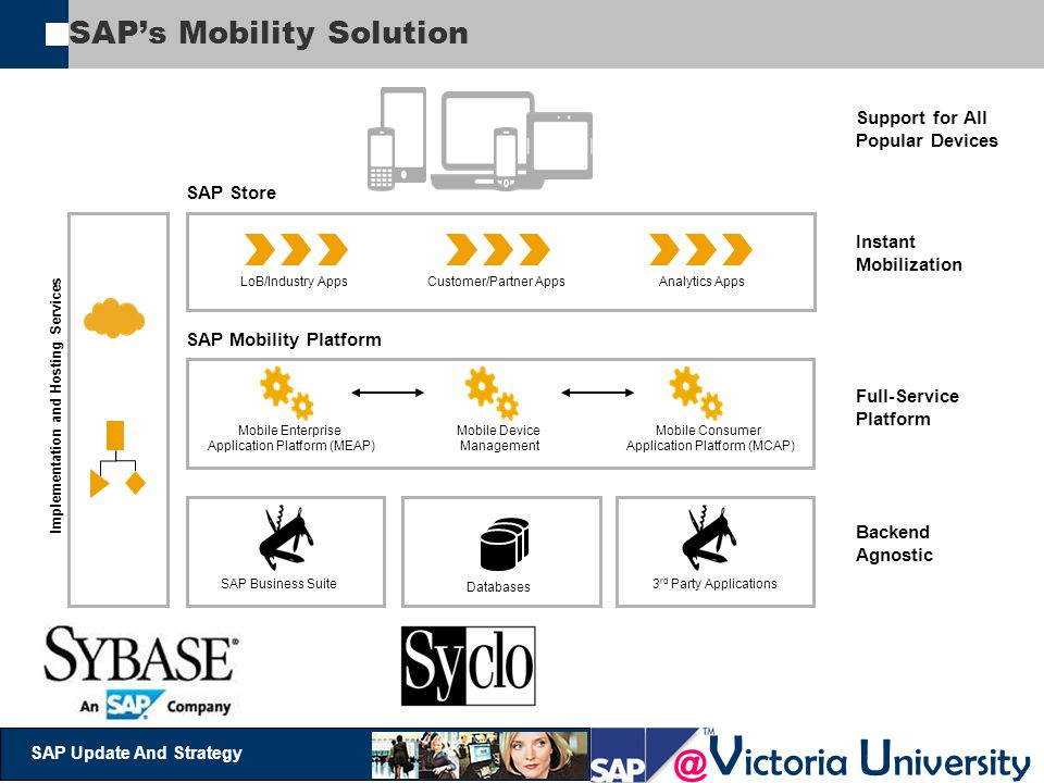 @ V ictoria U niversity SAP Update And Strategy SAP's Mobility Solution SAP Business Suite Databases 3 rd Party Applications Mobile Enterprise Applica