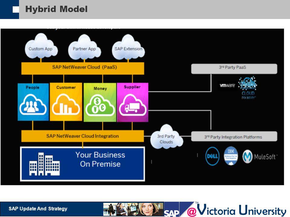 @ V ictoria U niversity SAP Update And Strategy Hybrid Model