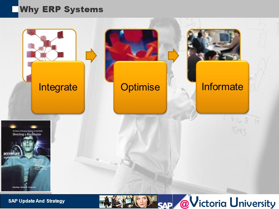 @ V ictoria U niversity SAP Update And Strategy Why ERP Systems IntegrateOptimiseInformate