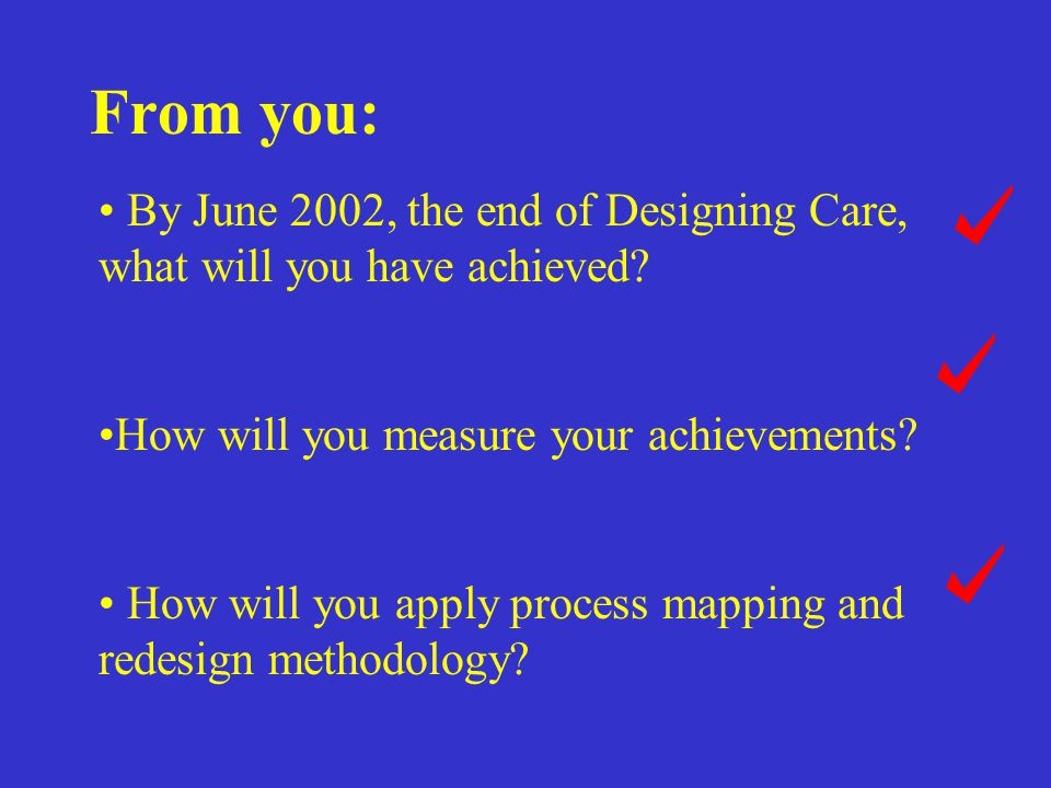 By June 2002, the end of Designing Care, what will you have achieved? How will you measure your achievements? How will you apply process mapping and r