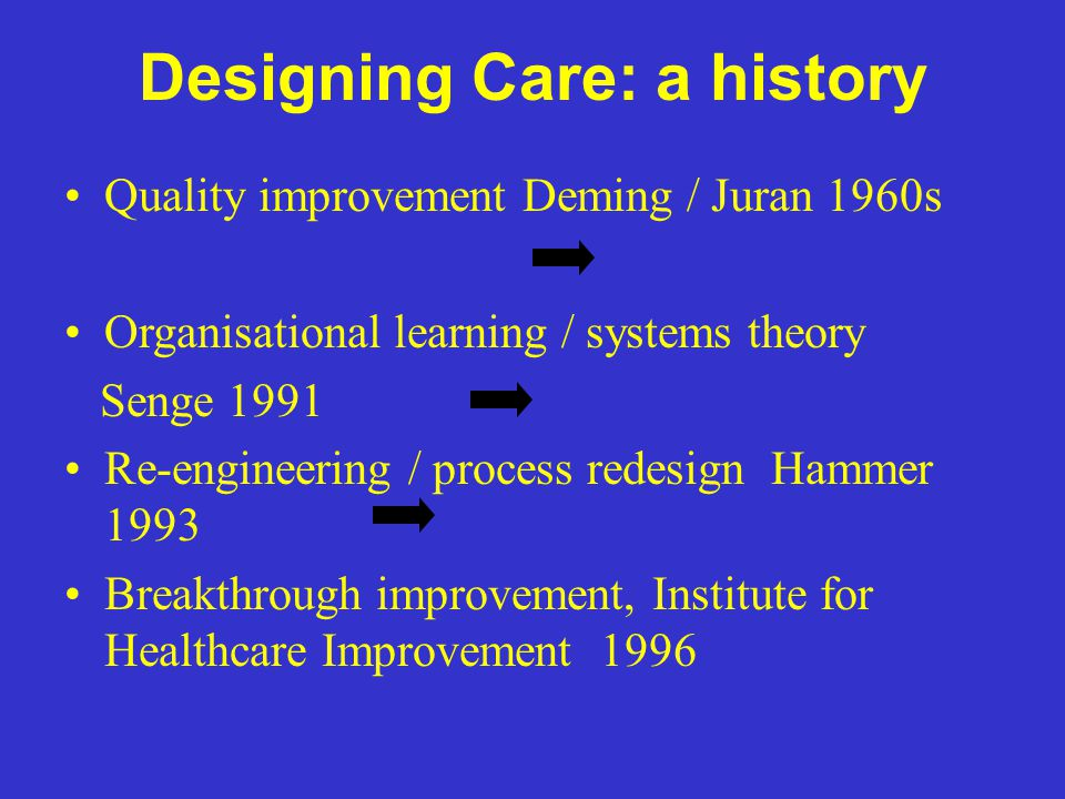 Designing Care: a history Quality improvement Deming / Juran 1960s Organisational learning / systems theory Senge 1991 Re-engineering / process redesi