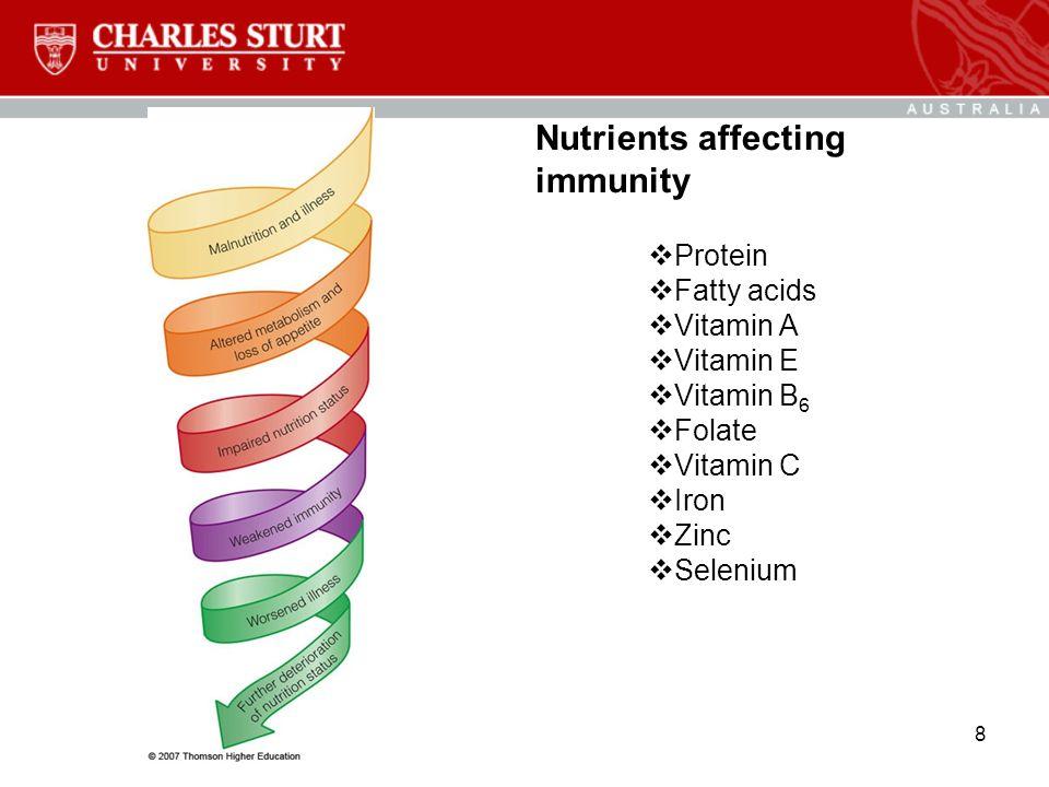 Nutrients affecting immunity  Protein  Fatty acids  Vitamin A  Vitamin E  Vitamin B 6  Folate  Vitamin C  Iron  Zinc  Selenium 8