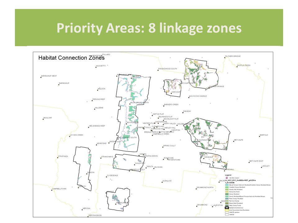 7 Priority Areas: 8 linkage zones