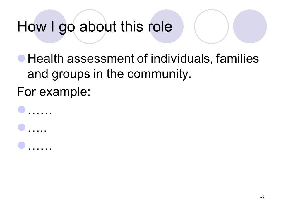 28 How I go about this role Health assessment of individuals, families and groups in the community.