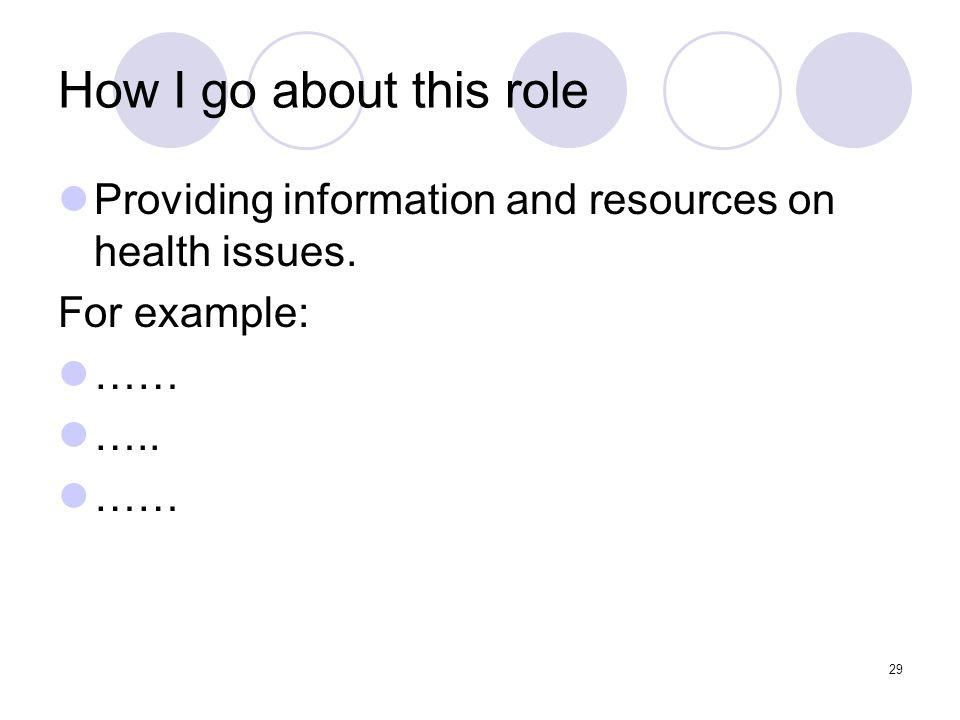 29 How I go about this role Providing information and resources on health issues.