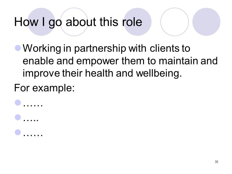 30 How I go about this role Working in partnership with clients to enable and empower them to maintain and improve their health and wellbeing.