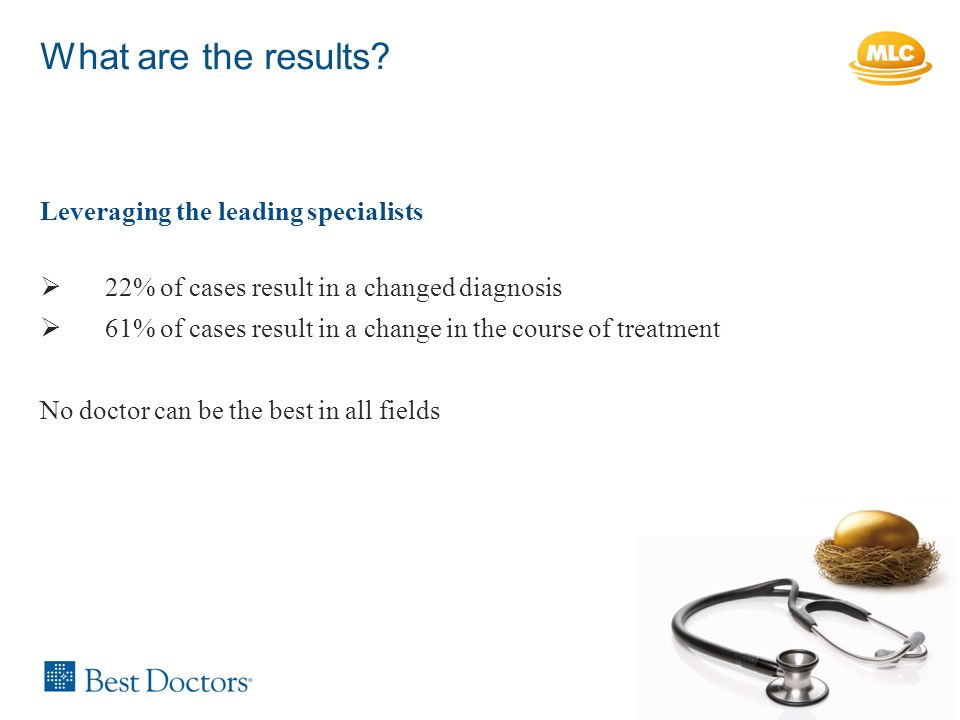 Leveraging the leading specialists  22% of cases result in a changed diagnosis  61% of cases result in a change in the course of treatment No doctor can be the best in all fields What are the results?
