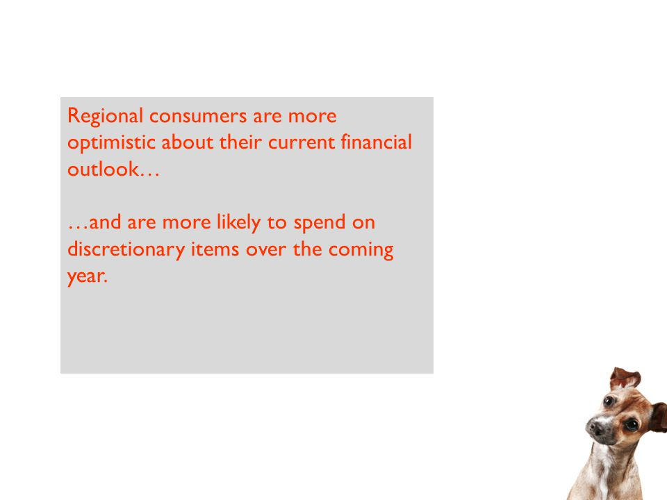 Regional consumers are more optimistic about their current financial outlook… …and are more likely to spend on discretionary items over the coming year.