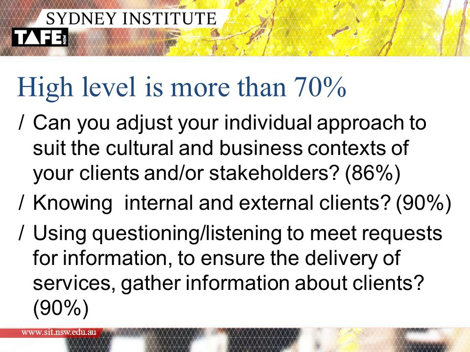 www.sit.nsw.edu.au High level is more than 70% /Can you adjust your individual approach to suit the cultural and business contexts of your clients and/or stakeholders.