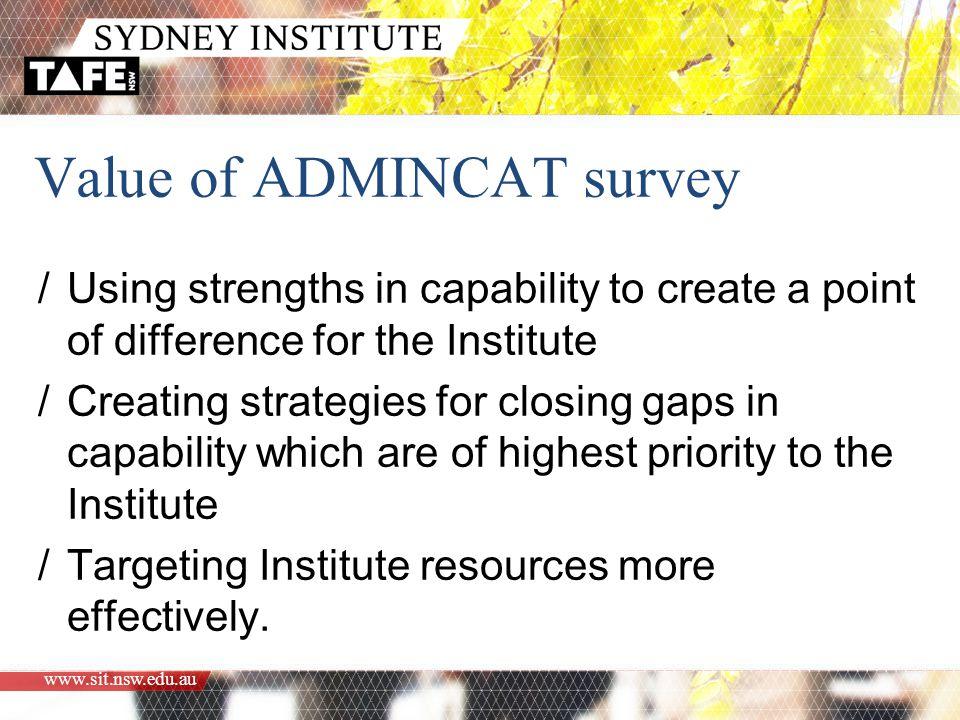 www.sit.nsw.edu.au Higher levels capability /Know your workplace responsibilities.