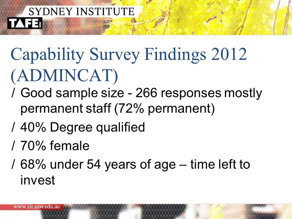 www.sit.nsw.edu.au Preferences for professional development /PD meets 62% of professional development requirements – similar to other Institutes /Respondents believe current skills meet 82% of job requirements /Timing most important factor affecting access to PD (5% prefer out of work timing) /8% prefer online, 39% face to face