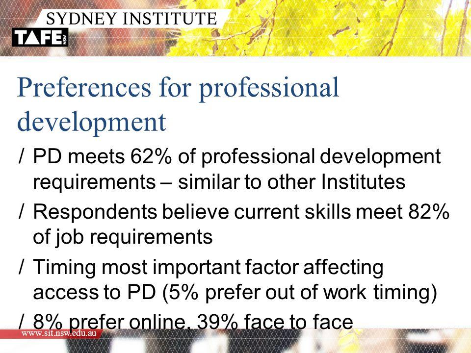 www.sit.nsw.edu.au General business 53% Computer general technology 55% Teams 63% Managing self 66% Communication & research 75%