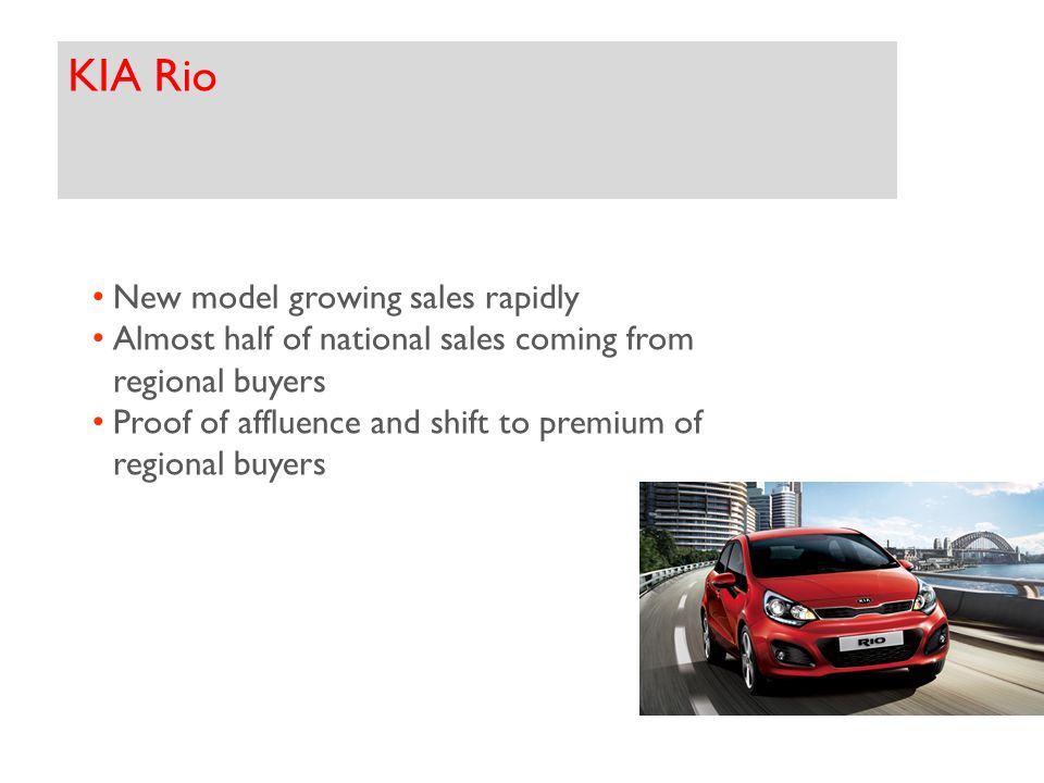 KIA Rio New model growing sales rapidly Almost half of national sales coming from regional buyers Proof of affluence and shift to premium of regional buyers