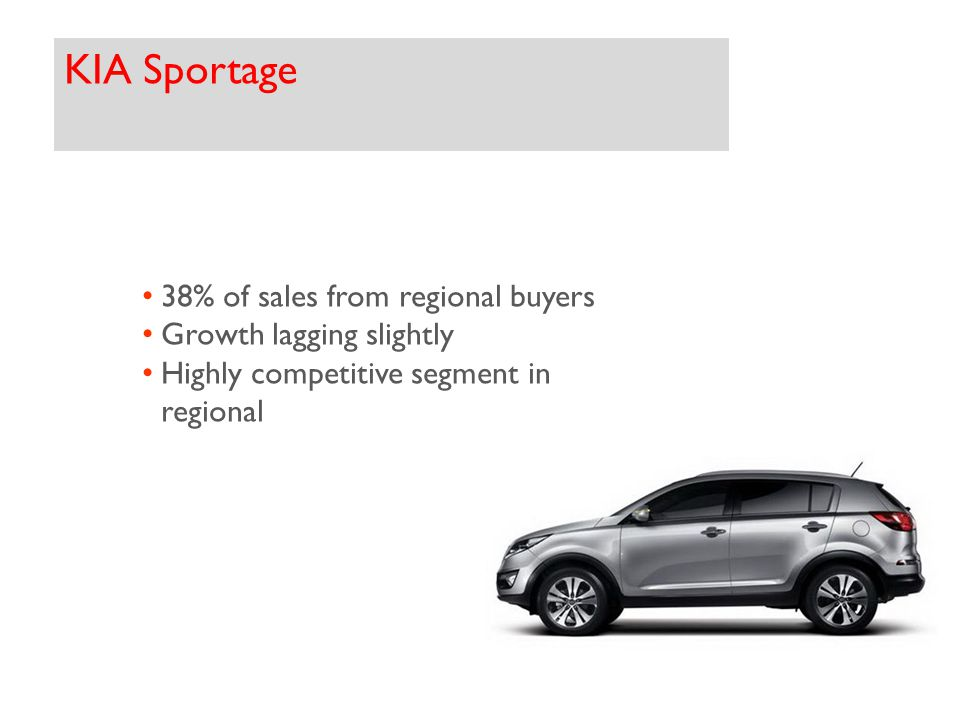 38% of sales from regional buyers Growth lagging slightly Highly competitive segment in regional KIA Sportage