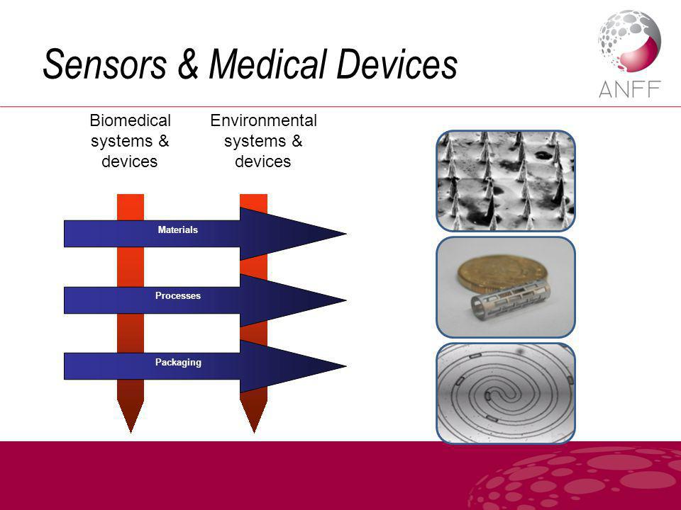 Sensors & Medical Devices Packaging Processes Materials Biomedical systems & devices Environmental systems & devices