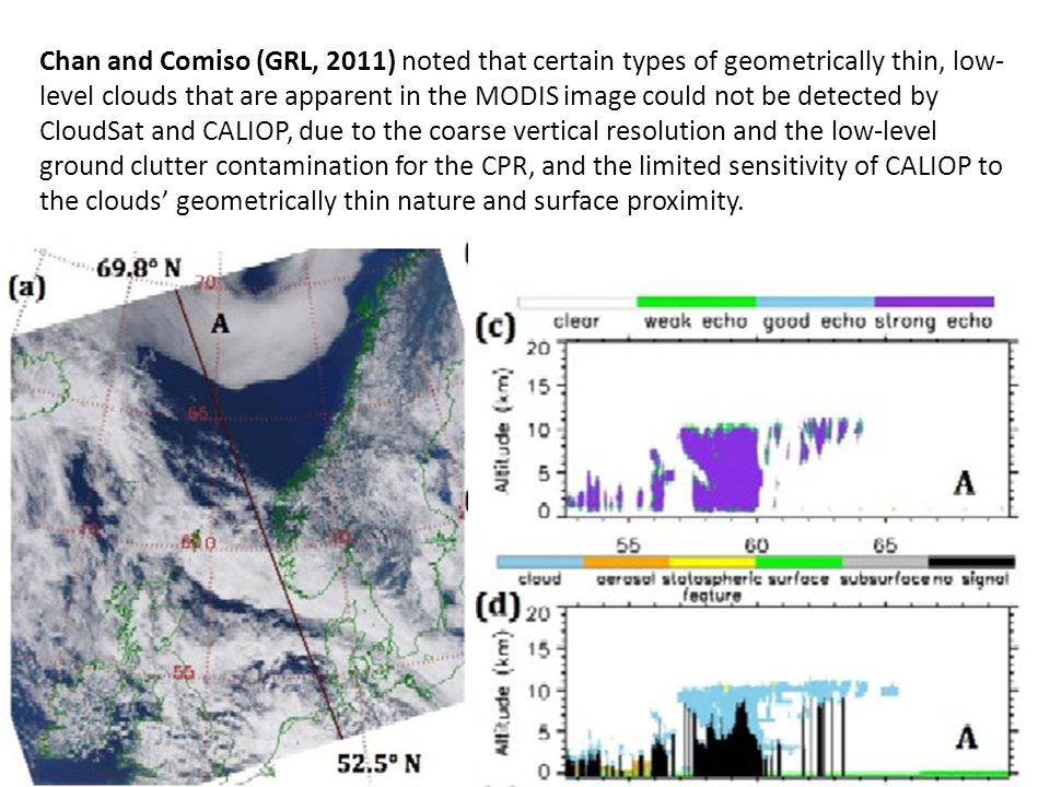 Chan and Comiso (GRL, 2011) noted that certain types of geometrically thin, low- level clouds that are apparent in the MODIS image could not be detected by CloudSat and CALIOP, due to the coarse vertical resolution and the low-level ground clutter contamination for the CPR, and the limited sensitivity of CALIOP to the clouds' geometrically thin nature and surface proximity.