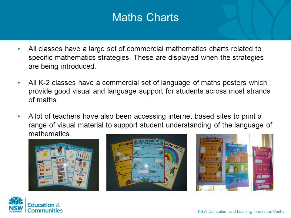 NSW Curriculum and Learning Innovation Centre Maths Charts All classes have a large set of commercial mathematics charts related to specific mathemati