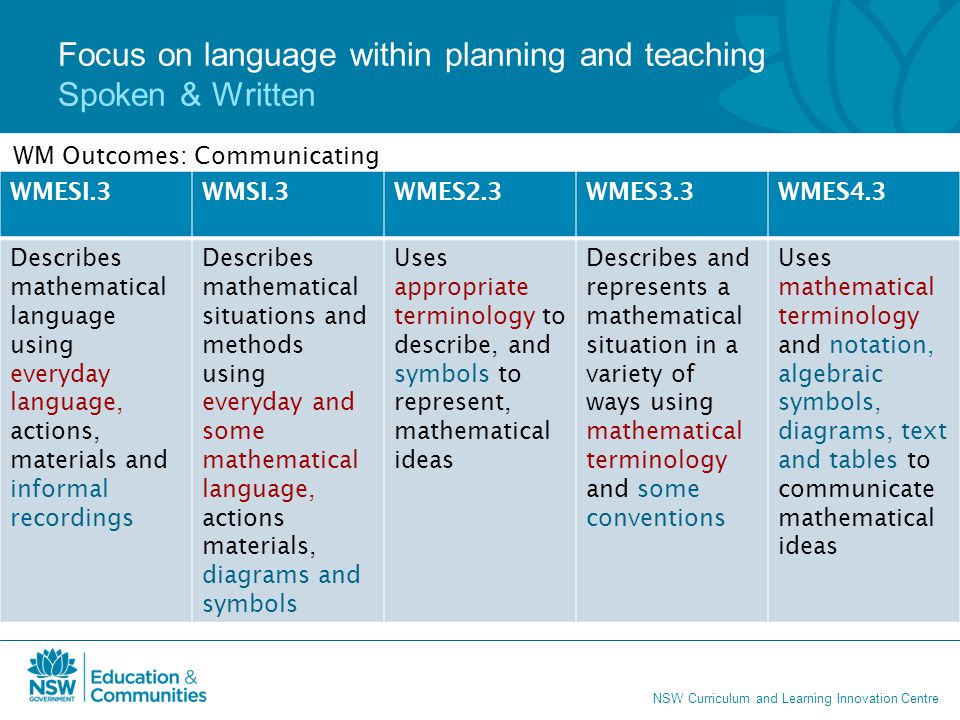 NSW Curriculum and Learning Innovation Centre Effective Lesson Implementation Learning intention and success criteria - Be clear about what the purpose of your lesson is and what mathematical language you are focusing on.