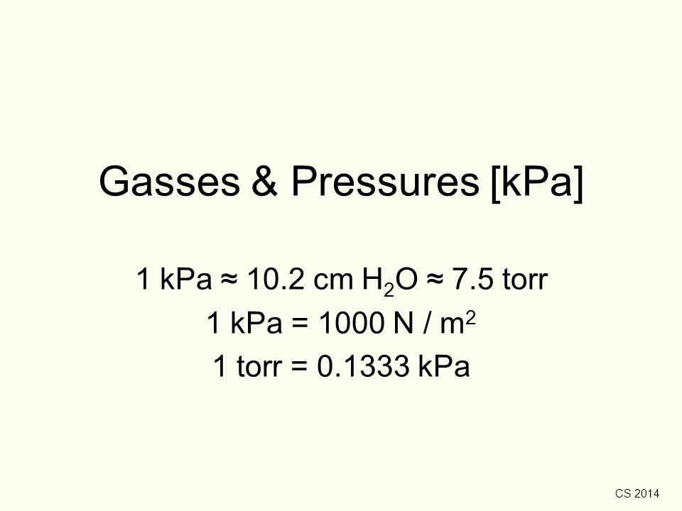 CS 2014 Gasses & Pressures [kPa] 1 kPa ≈ 10.2 cm H 2 O ≈ 7.5 torr 1 kPa = 1000 N / m 2 1 torr = 0.1333 kPa