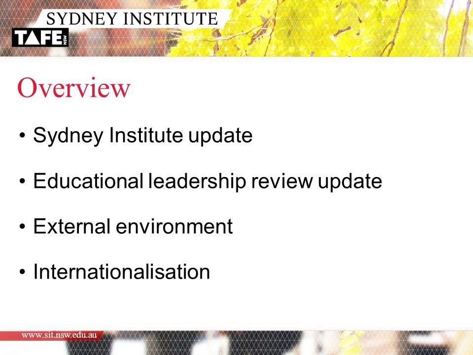 www.sit.nsw.edu.au Overview Sydney Institute update Educational leadership review update External environment Internationalisation