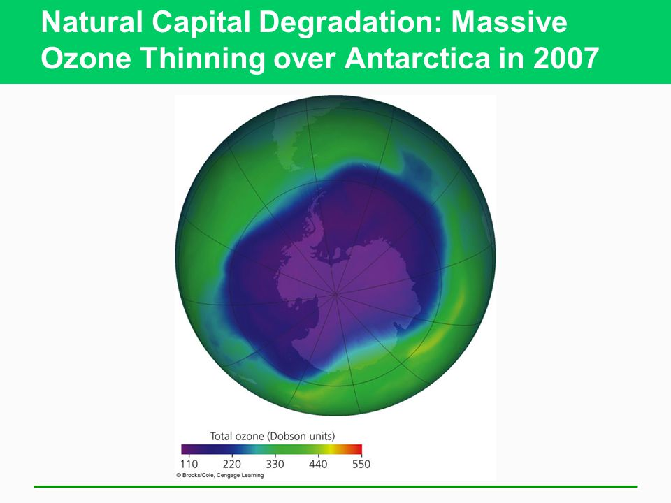 Natural Capital Degradation: Massive Ozone Thinning over Antarctica in 2007