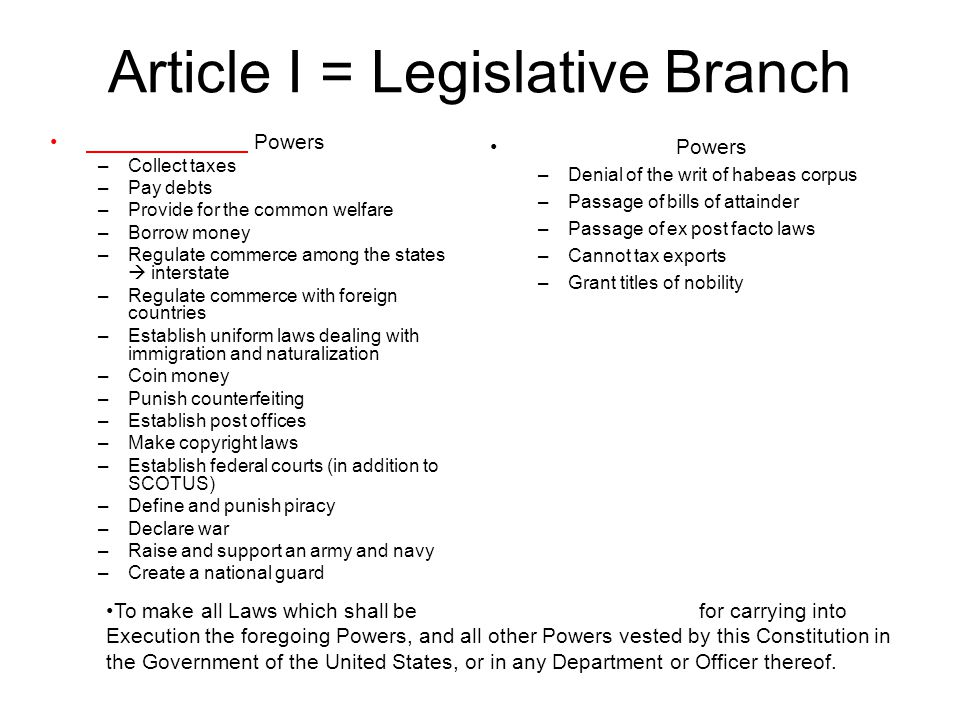 Article I = Legislative Branch Powers –Collect taxes –Pay debts –Provide for the common welfare –Borrow money –Regulate commerce among the states  in
