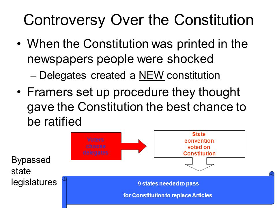 Controversy Over the Constitution When the Constitution was printed in the newspapers people were shocked –Delegates created a NEW constitution Framer