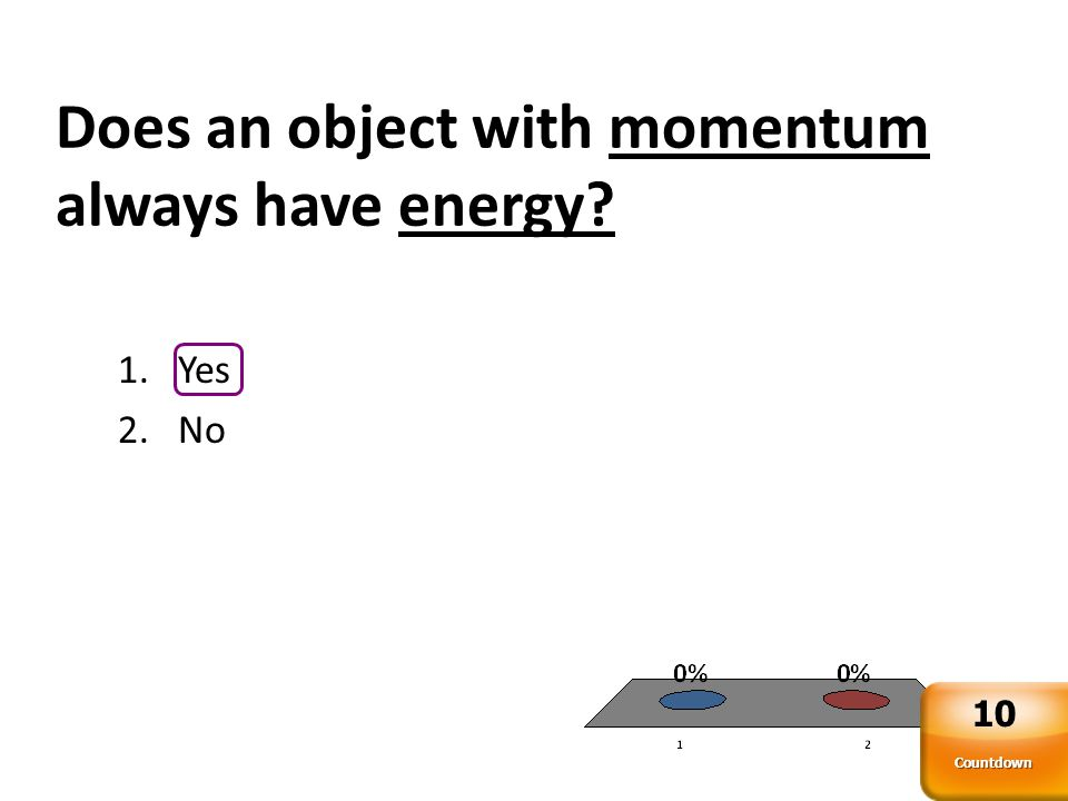 Does an object with energy always have momentum? 1.Yes 2.No Countdown 10