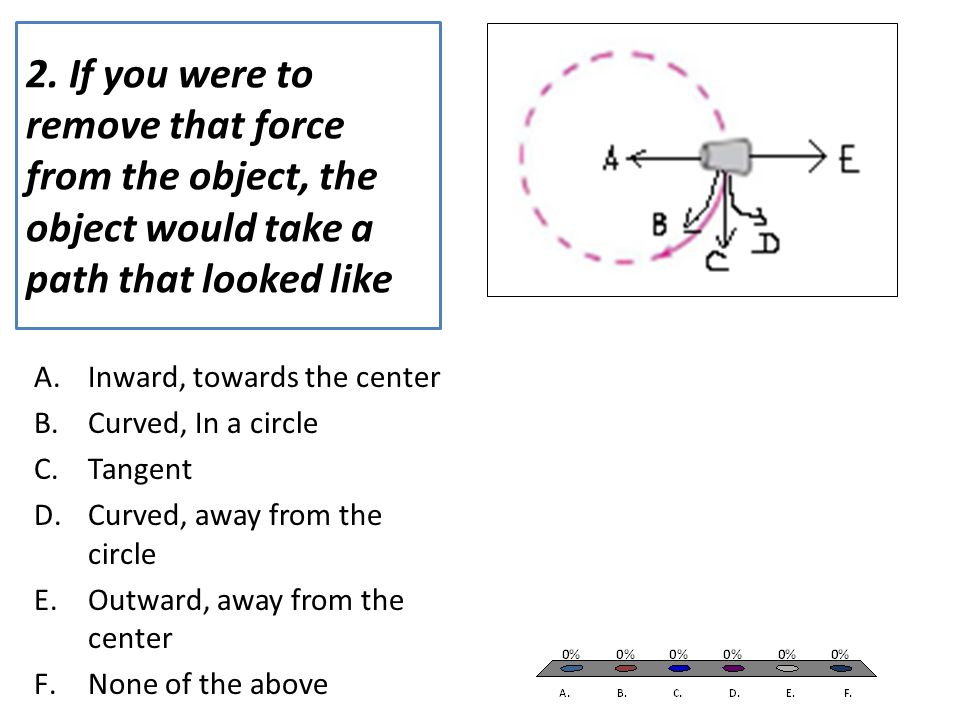 2. If you were to remove that force from the object, the object would take a path that looked like A.Inward, towards the center B.Curved, In a circle