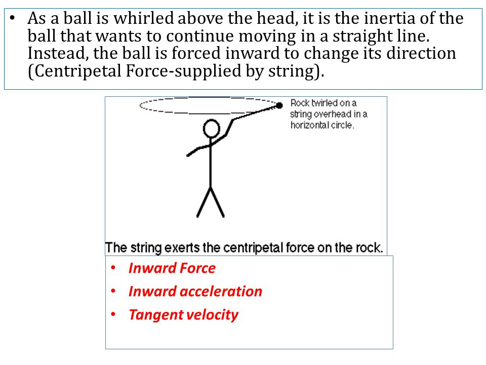 As a ball is whirled above the head, it is the inertia of the ball that wants to continue moving in a straight line.