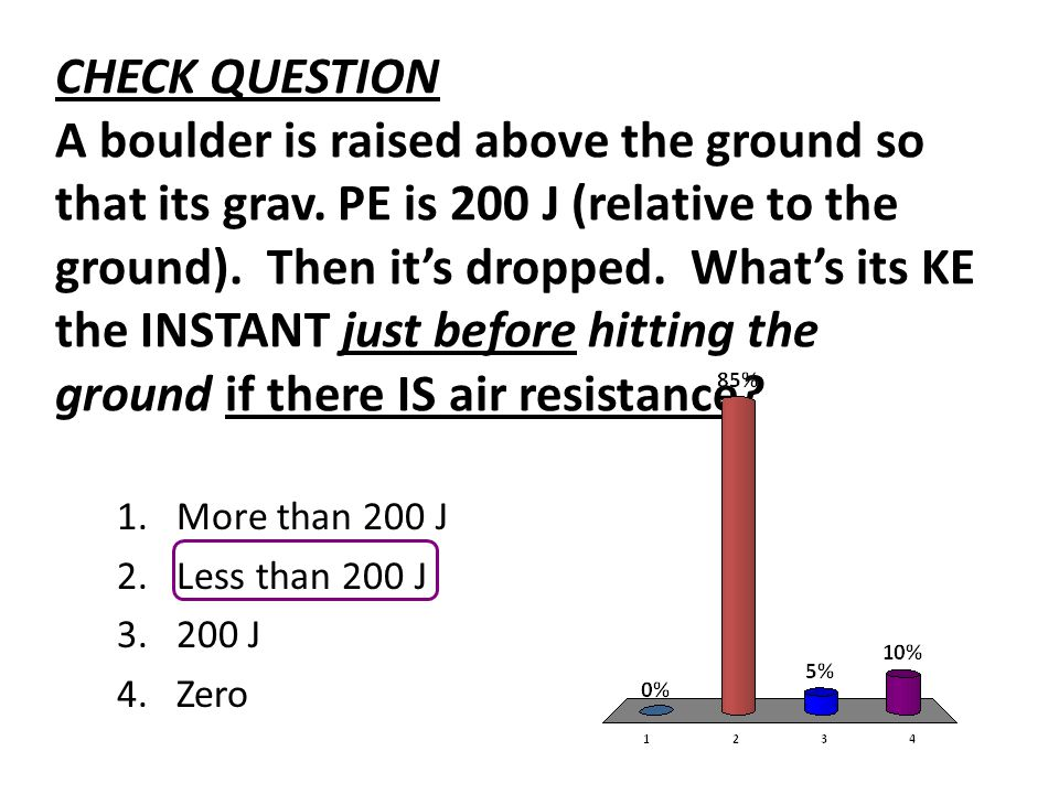CHECK QUESTION A boulder is raised above the ground so that its grav.