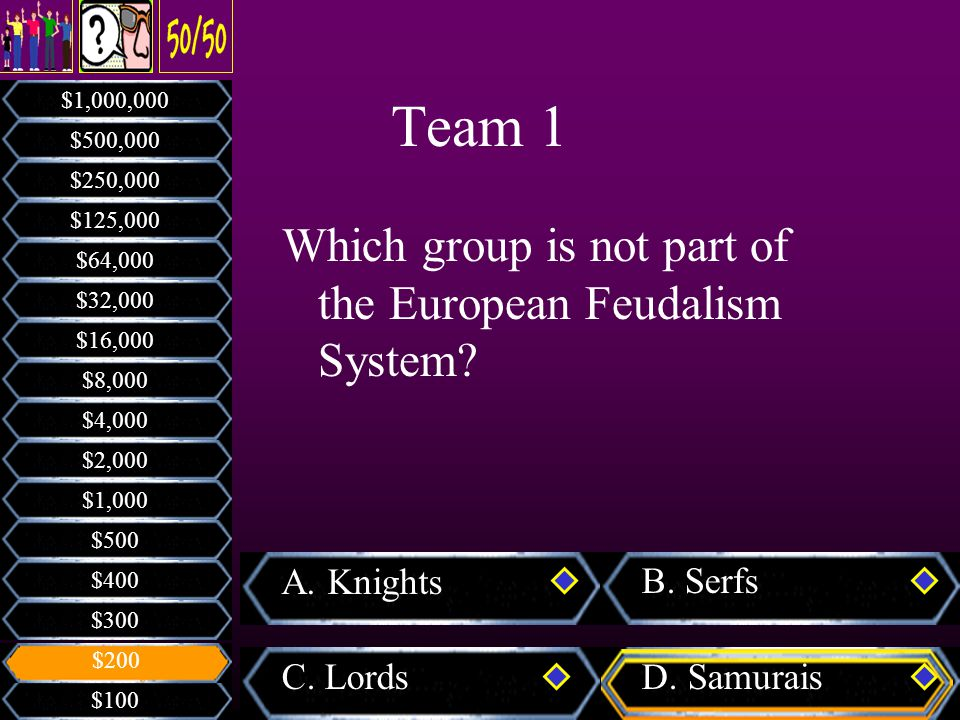 Team 1 Which group is not part of the European Feudalism System.
