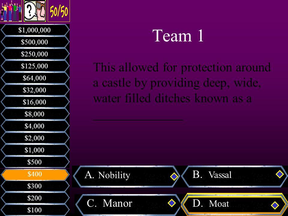 Team 1 What caused the bubonic plague.A. B. C.D.
